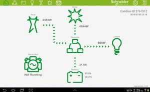 Bornay Schneider Electric ComBox App